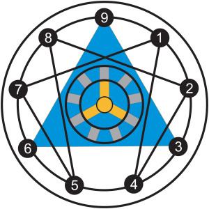 SE Teaching Enneagram Mat Master2AA